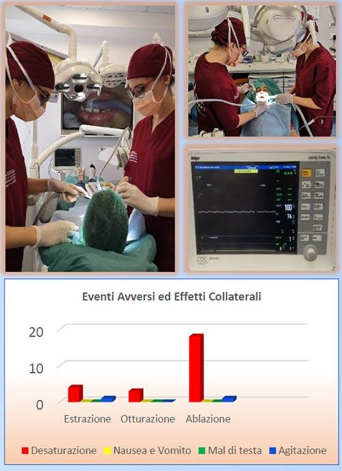 Sedazione endovenosa con il Propofol per procedure odontoiatriche nei pazienti pediatrici non collaboranti